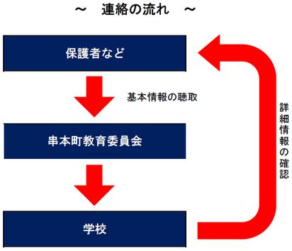 情報 和歌山 感染 県 コロナ
